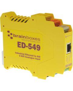 ED-549 Ethernet-I/O-Modul