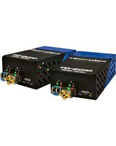 TKIT-MADI-Serie: MADI/AES10-Audio-über-Faser-Extender-Kits